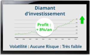 Investir dans le diamant pub