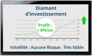 Investir dans le diamant pub